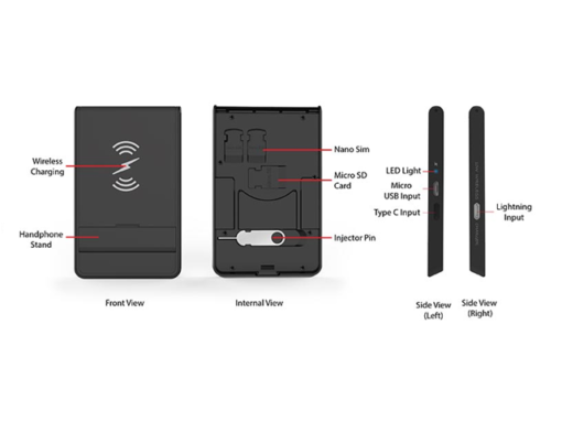 WLC688. 5 Aircard wireless charger